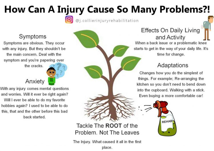 Why Can't I Stay Injury Free?