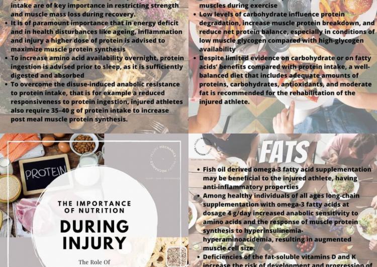 Nutrition When Injured