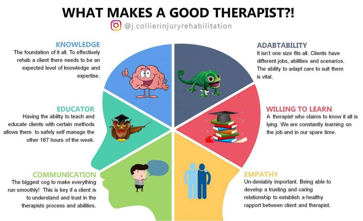 Whatmakesagoodtherapist